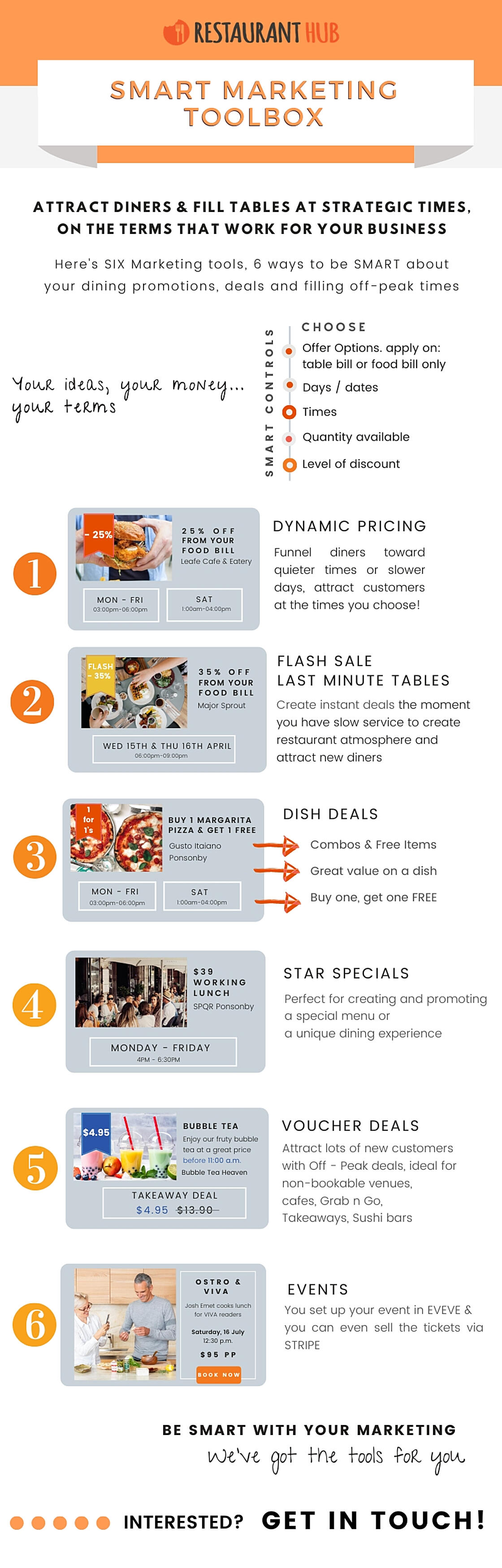 SMART Marketing Toolbox . EDM Info-graphic (1)